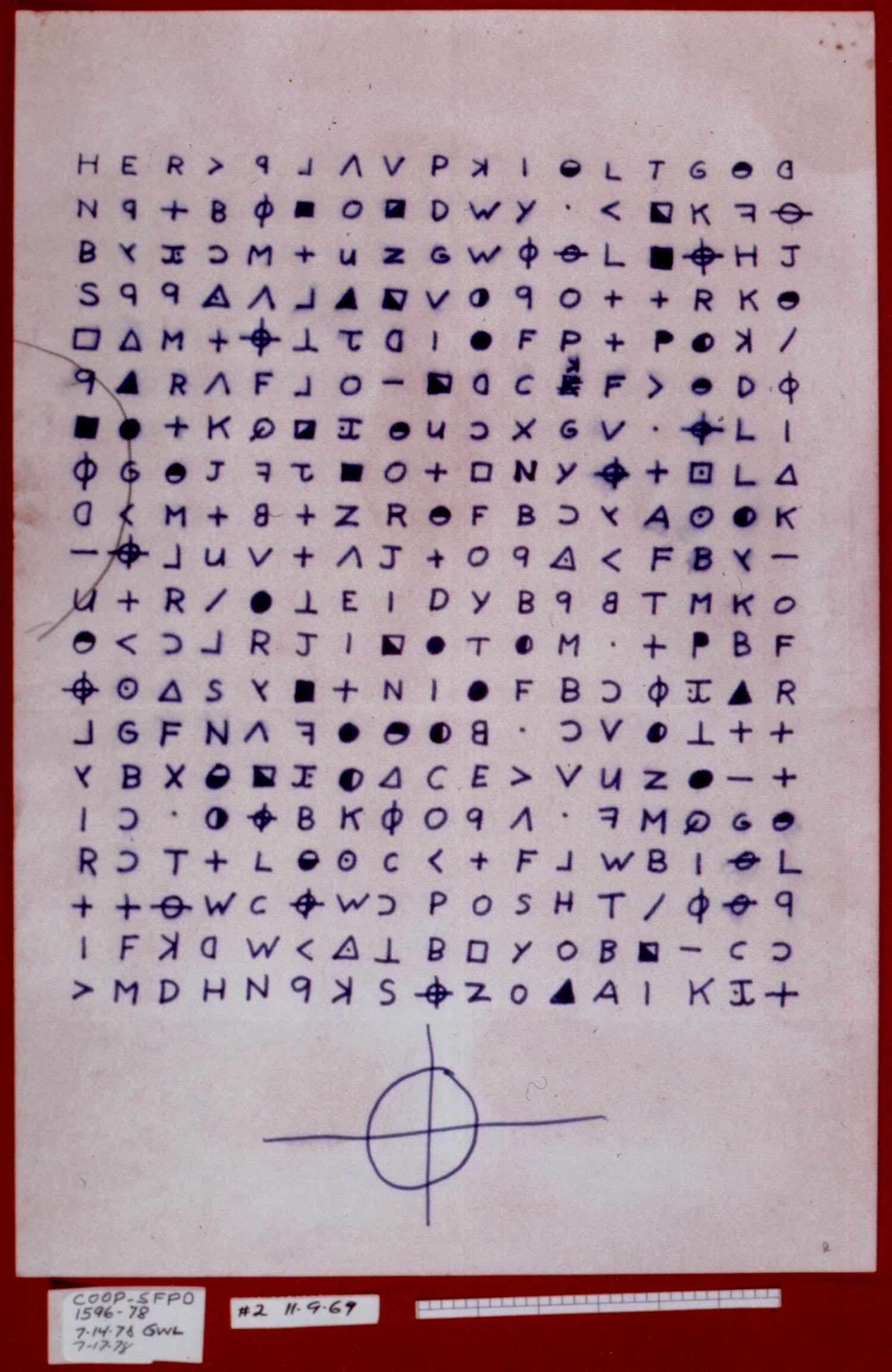 Argument essay about zodiacs